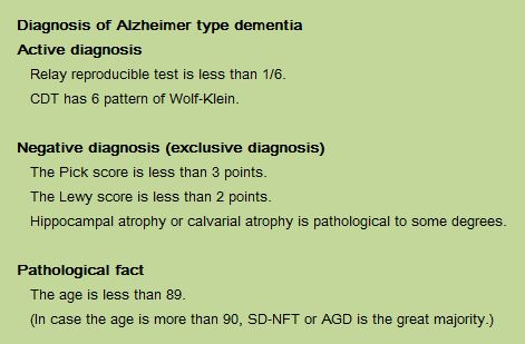Diagnosis of Alzheimer type dementia.JPG