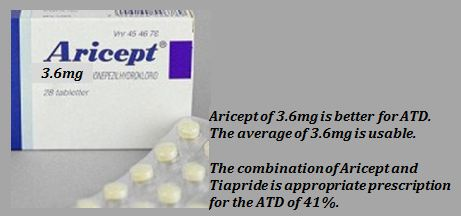 Aricept of 3.6mg.JPG